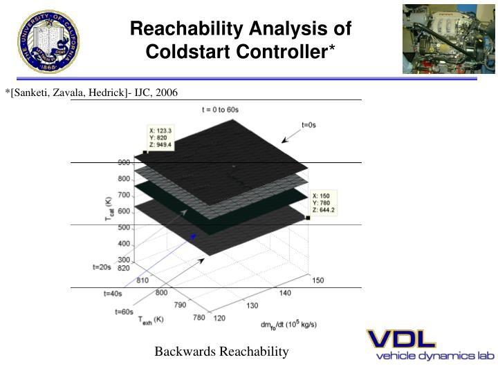 Reachability Analysis of Coldstart Controller