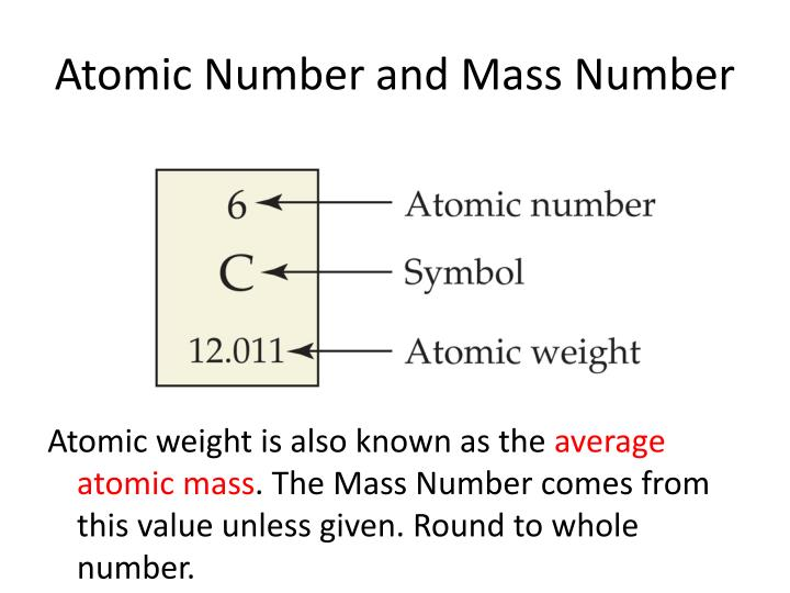 Atomic Number and Mass Number