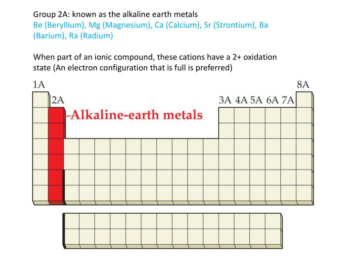 Group 2A: known as the alkaline earth metals