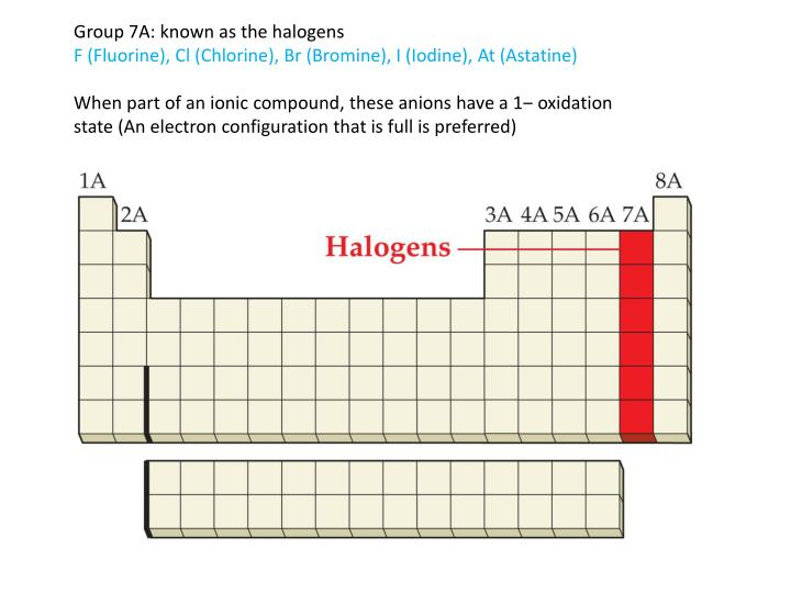 Group 7A: known as the halogens