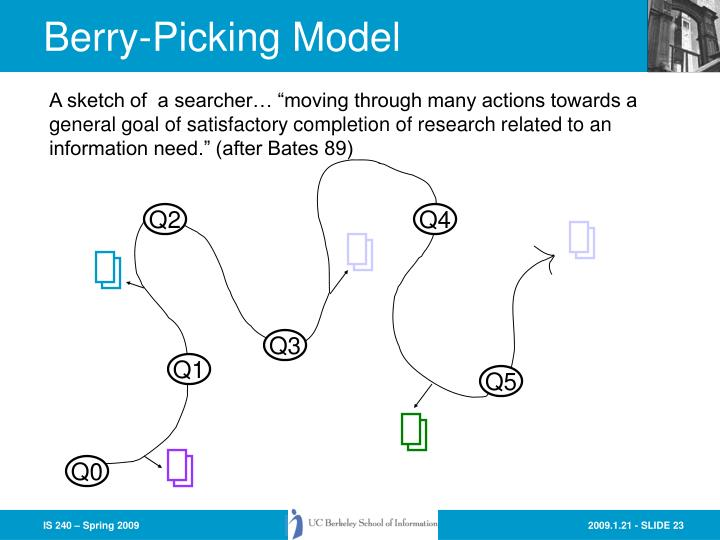 Berry-Picking Model