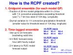 how is the rcpf created