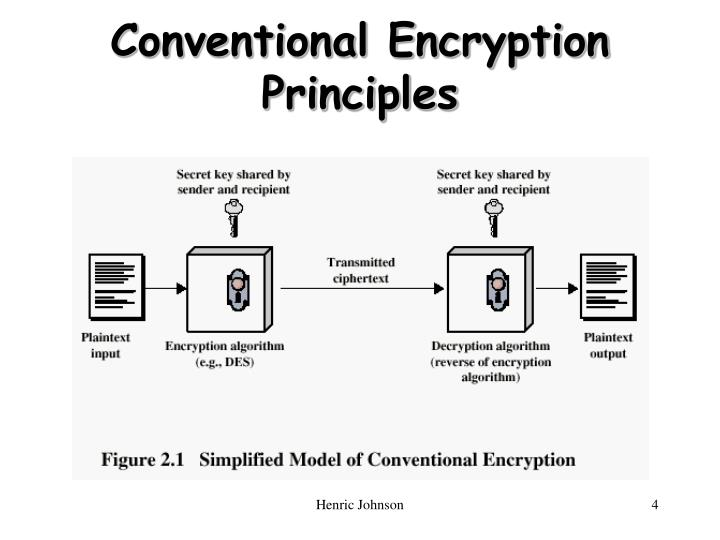 Conventional Encryption