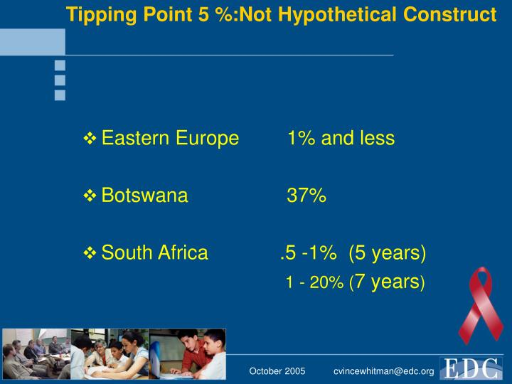 Tipping Point 5 %:Not Hypothetical Construct