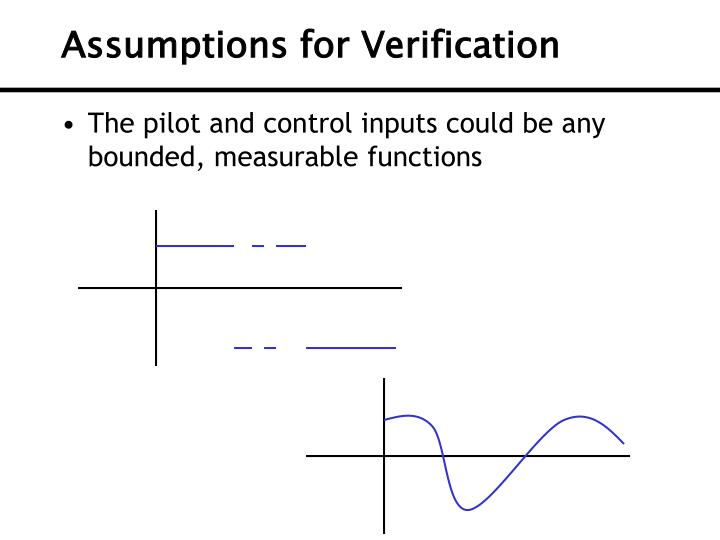 Assumptions for Verification