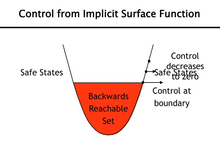 Control from Implicit Surface Function