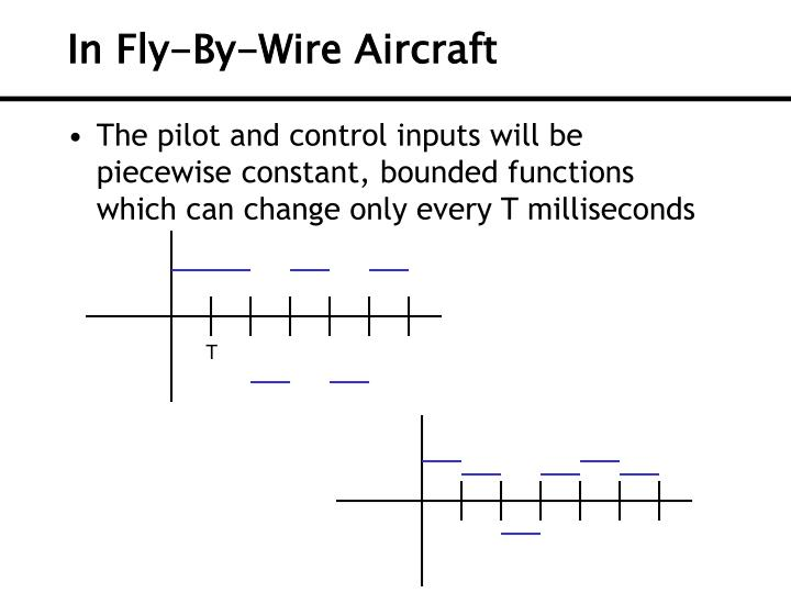 In Fly-By-Wire Aircraft