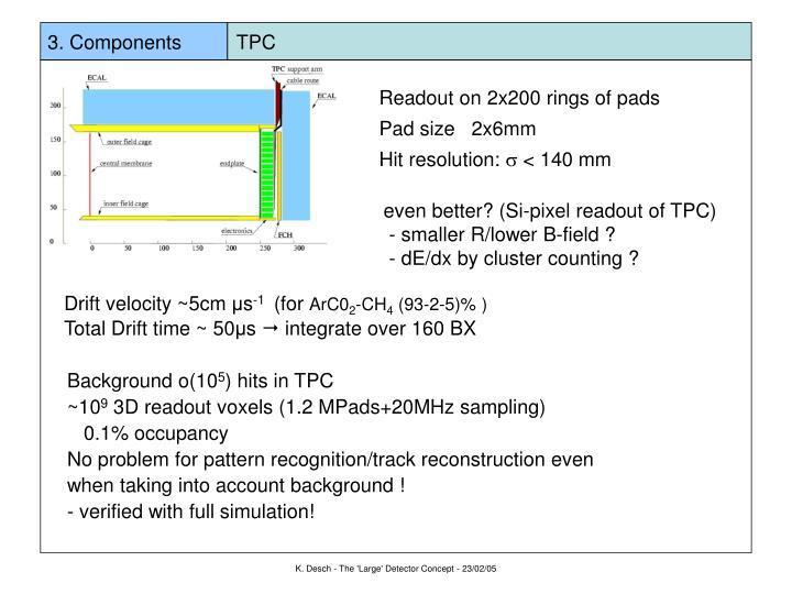 3. Components          TPC
