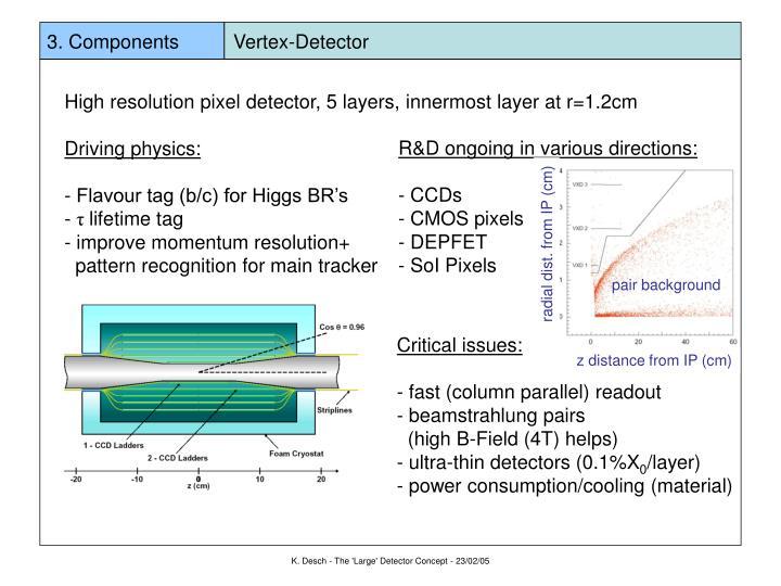 3. Components          Vertex-Detector