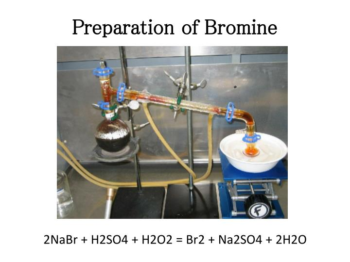 Preparation of Bromine