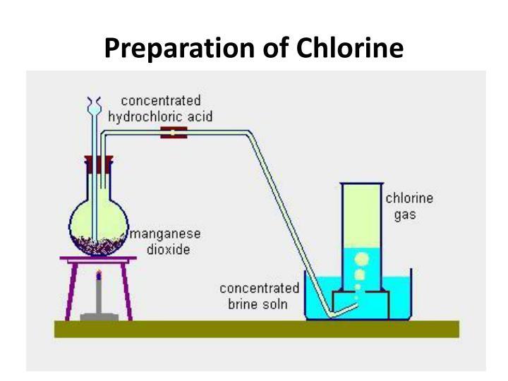 Preparation of Chlorine