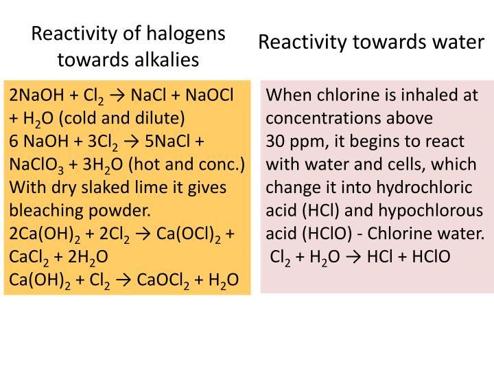 Reactivity towards water