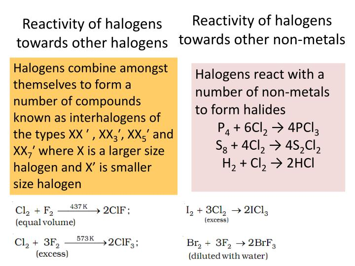 Reactivity of halogens towards other halogens