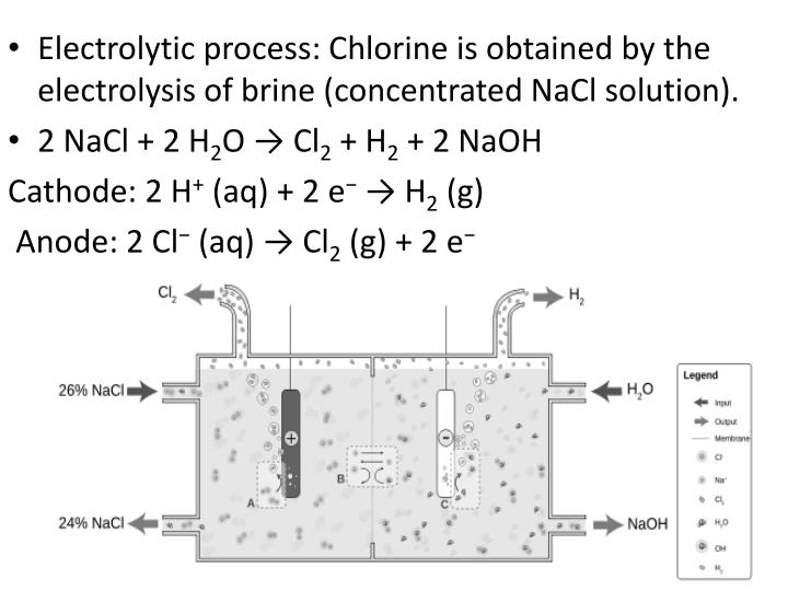 Electrolytic process: Chlorine is obtained by the electrolysis of brine (concentrated NaCl solution).