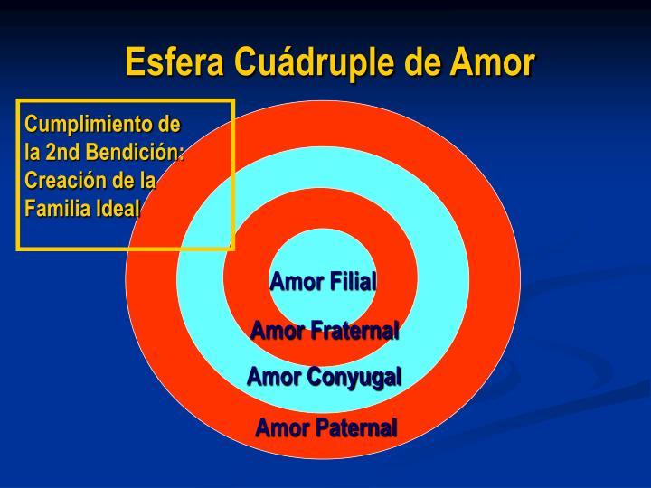 Esfera Cuádruple de Amor