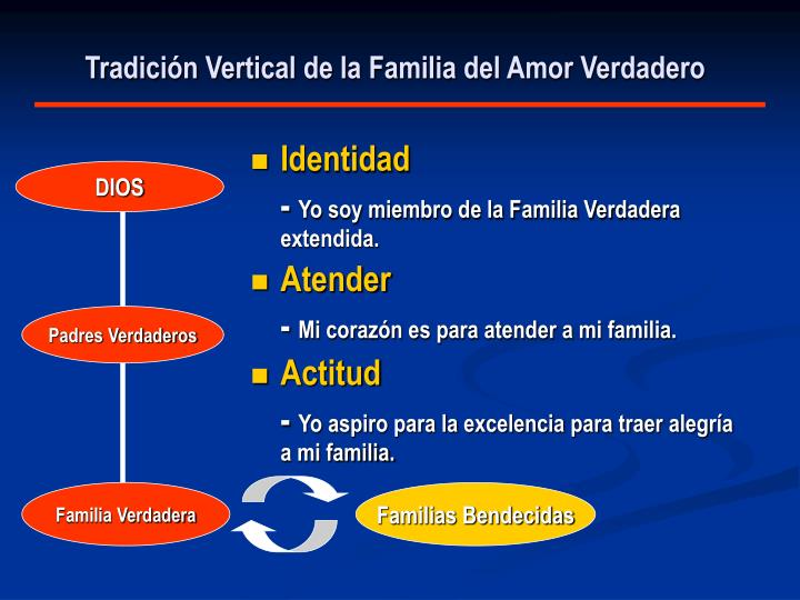 Tradición Vertical de la Familia del Amor Verdadero