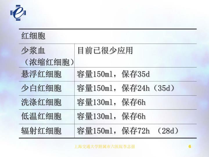 上海交通大学附属市六医院李志强