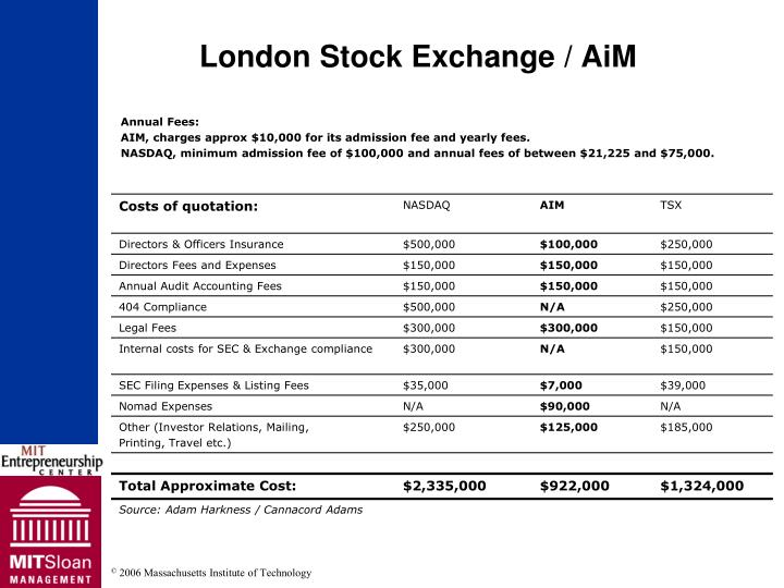 London Stock Exchange / AiM