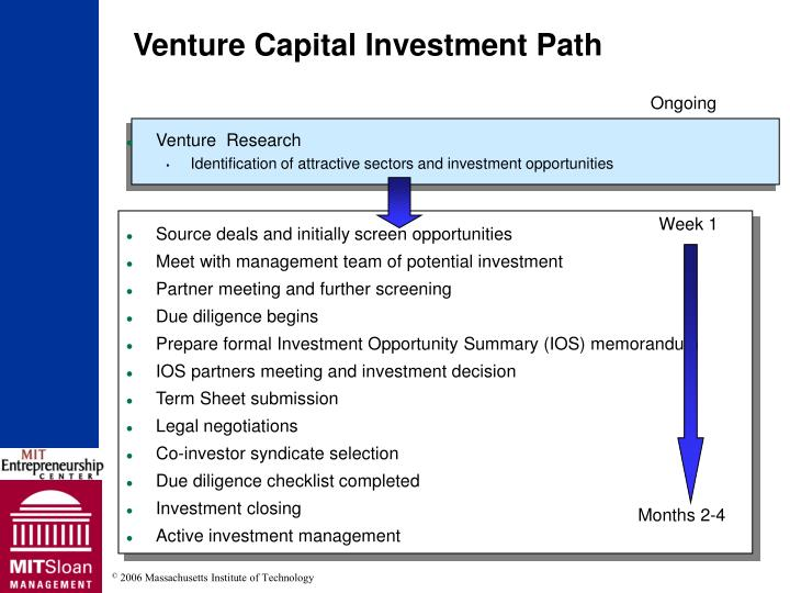 Venture Capital Investment Path