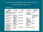 coverage availability data sources and responsible agencies