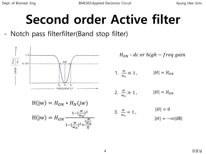Second order Active filter