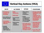 vertical key actions vka