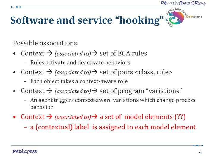 "Software and service ""hooking"""
