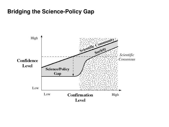Bridging the Science-Policy Gap