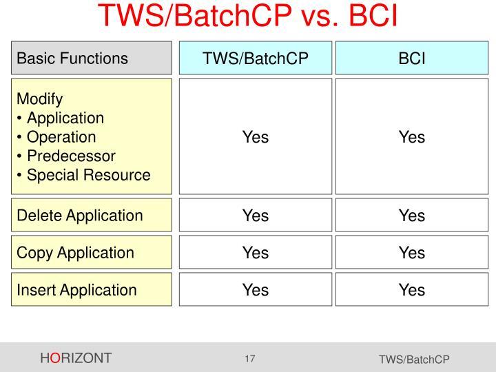 TWS/BatchCP vs. BCI