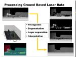 processing ground based laser data