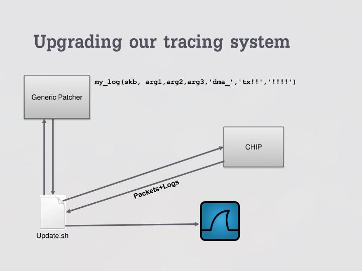 Upgrading our tracing system