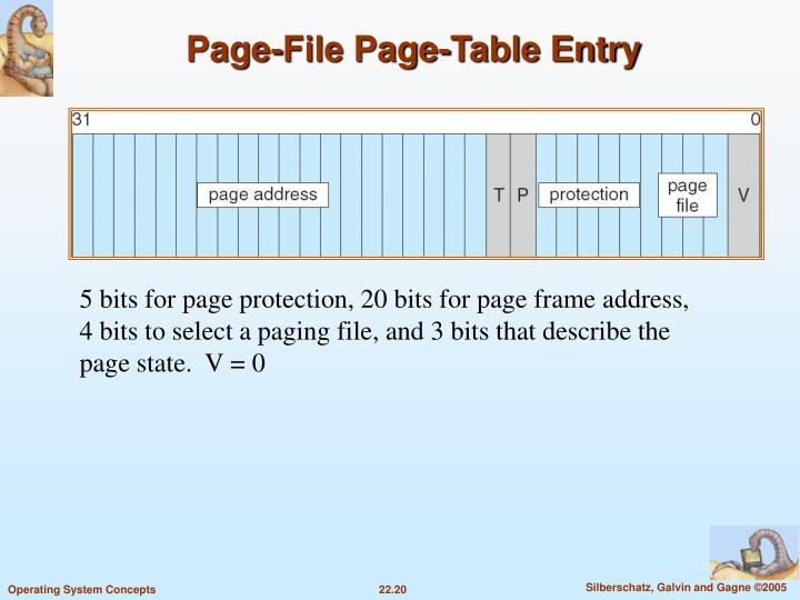 Page-File Page-Table Entry