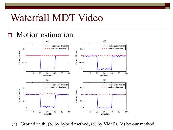 Waterfall MDT Video