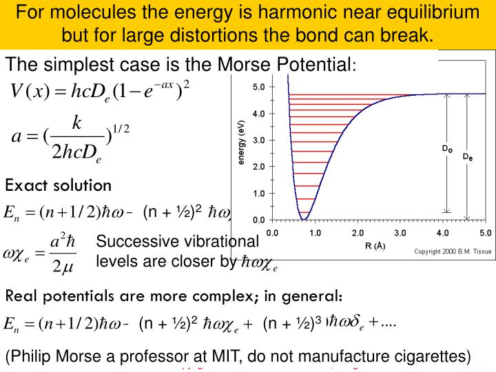 For molecules the energy is harmonic near equilibrium but for large distortions the bond can break.