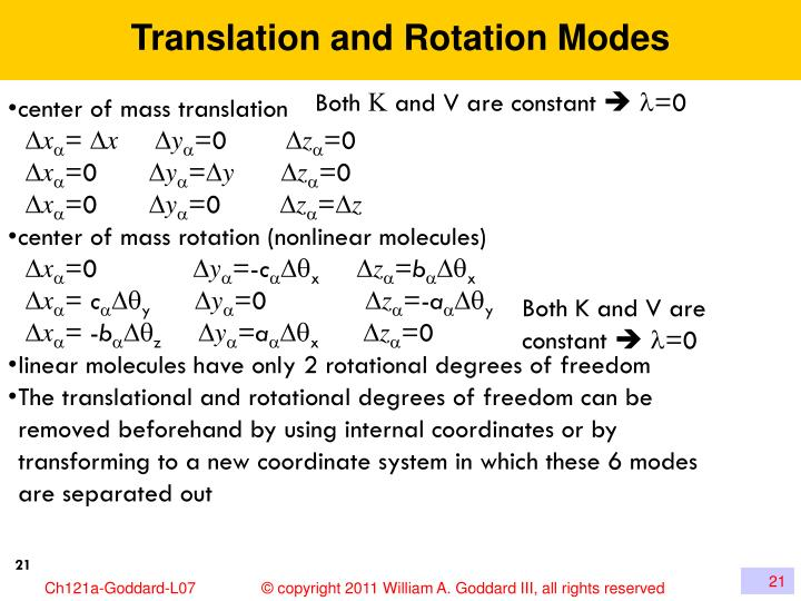 Translation and Rotation Modes