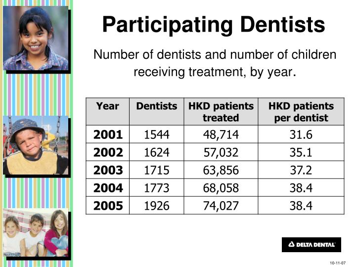 Participating Dentists