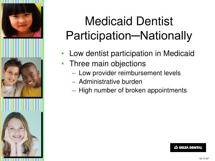 Medicaid Dentist Participation─Nationally