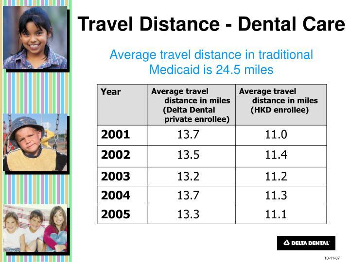 Travel Distance - Dental Care
