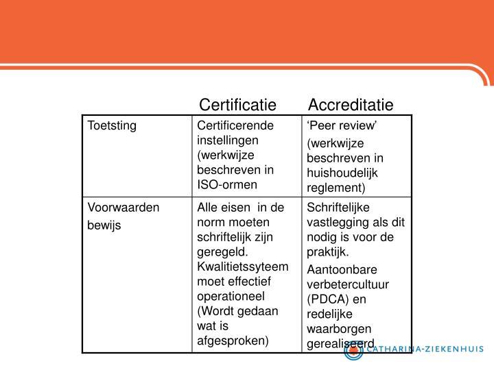 Certificatie       Accreditatie