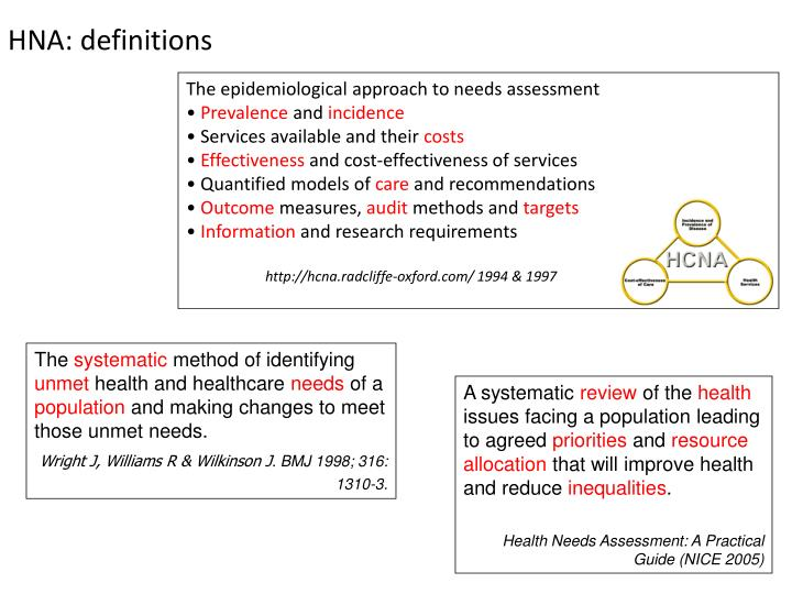 HNA: definitions
