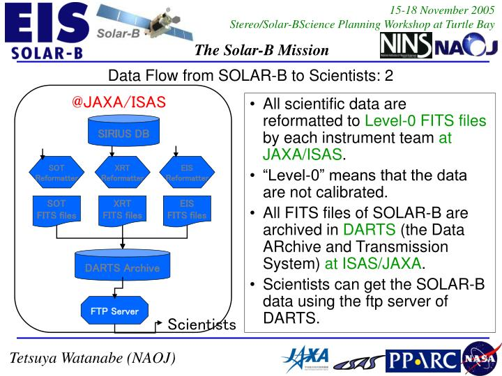 All scientific data are reformatted to