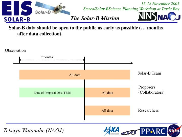 Solar-B data should be open to the public as early as possible (… months after data collection).