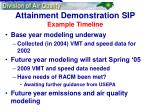 attainment demonstration sip example timeline
