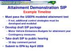 attainment demonstration sip example timeline1