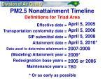 pm2 5 nonattainment timeline definitions for triad area
