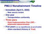 pm2 5 nonattainment timeline