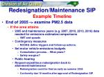 redesignation maintenance sip example timeline