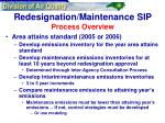 redesignation maintenance sip process overview