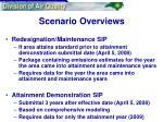 scenario overviews
