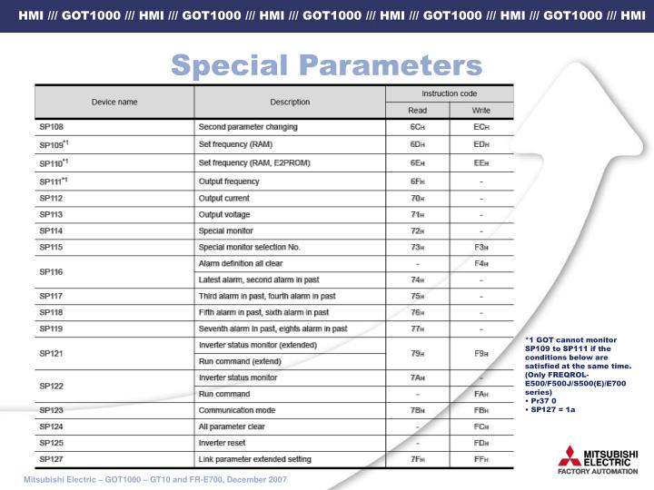 Special Parameters